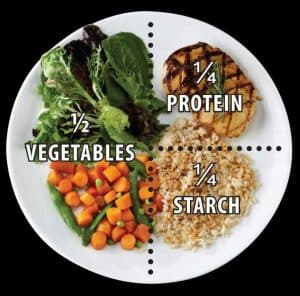 What's Your Nutrition Baseline